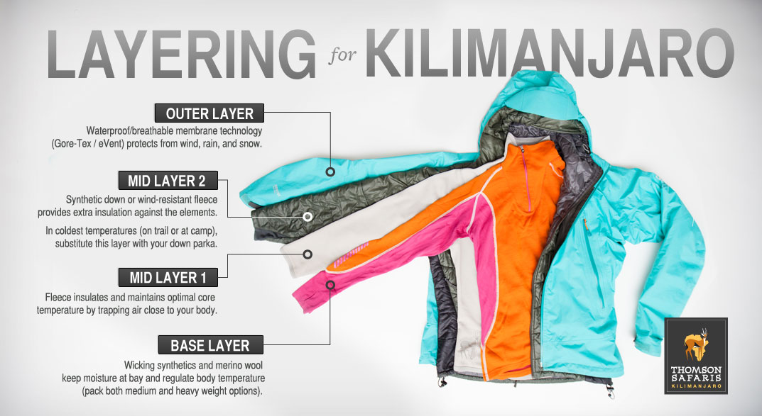 How to layer your clothes on kilimanjaro